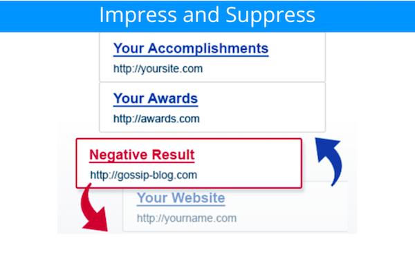Zoekresultatenvoorbeeld van positieve resultaten die de negatieve resultaten overtreffen