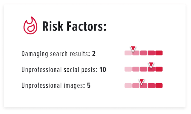 Example of online risk factors that can hurt your career