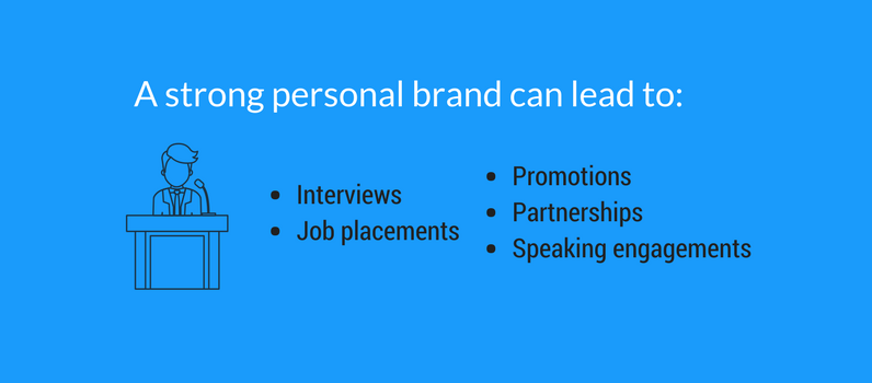 the definitive guide to personal branding brandyourself