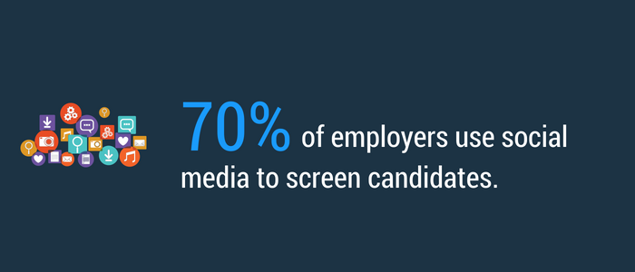 Seventy percent of employers use social media to screen candidates